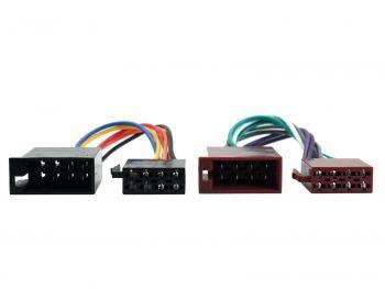 CT20UV01 Connects2 autokohtainen johtosarja – ISO