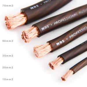 MDS MDSGCx201 happivapaasta kuparista (OFC100%) valmistettu 20mm2 maakaapeli